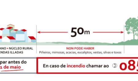 Bando: Obriga de limpeza e acondicionamento das fincas conforme á lexislación
