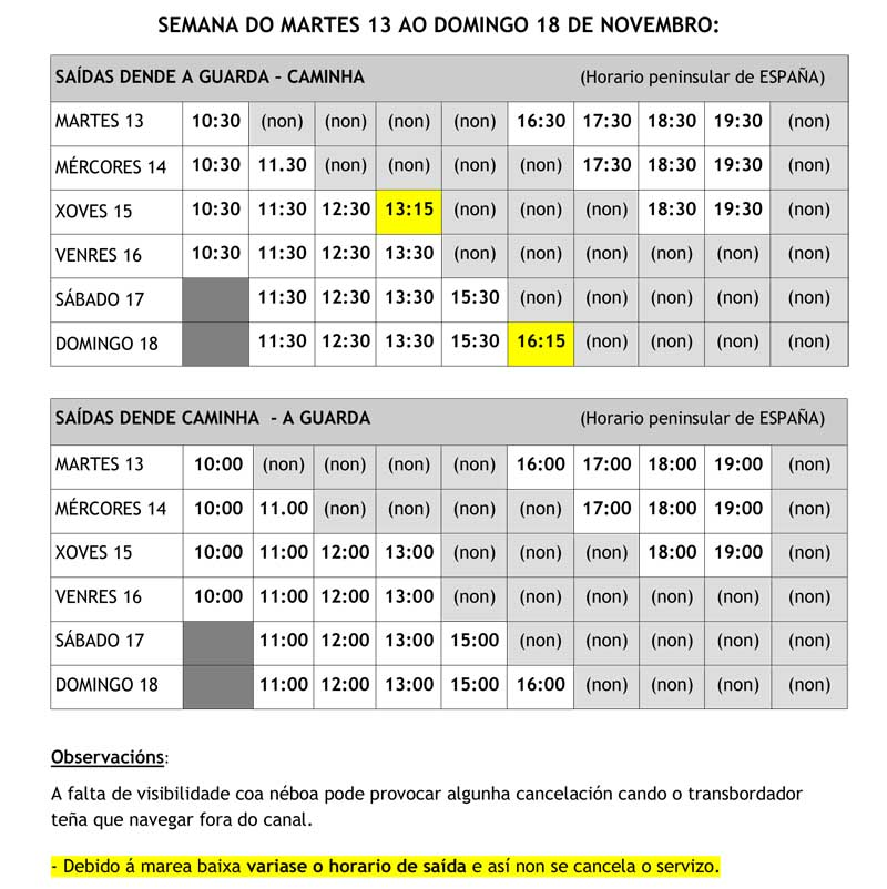 Horario semanal do transbordador A Guarda – Caminha do martes 13 ao domingo 18 de Novembro de 2018