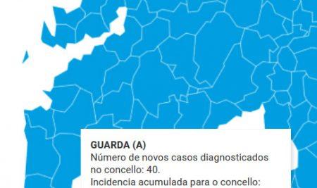Comunicado en relación ao anuncio da Xunta de Galicia de medidas restritivas na Guarda