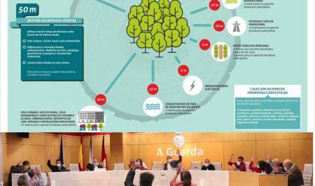 Aprobado inicialmente o Plan municipal de prevención e defensa contra os incendios forestais (PMPDIF) na Guarda